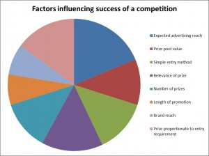 Competition effectiveness image